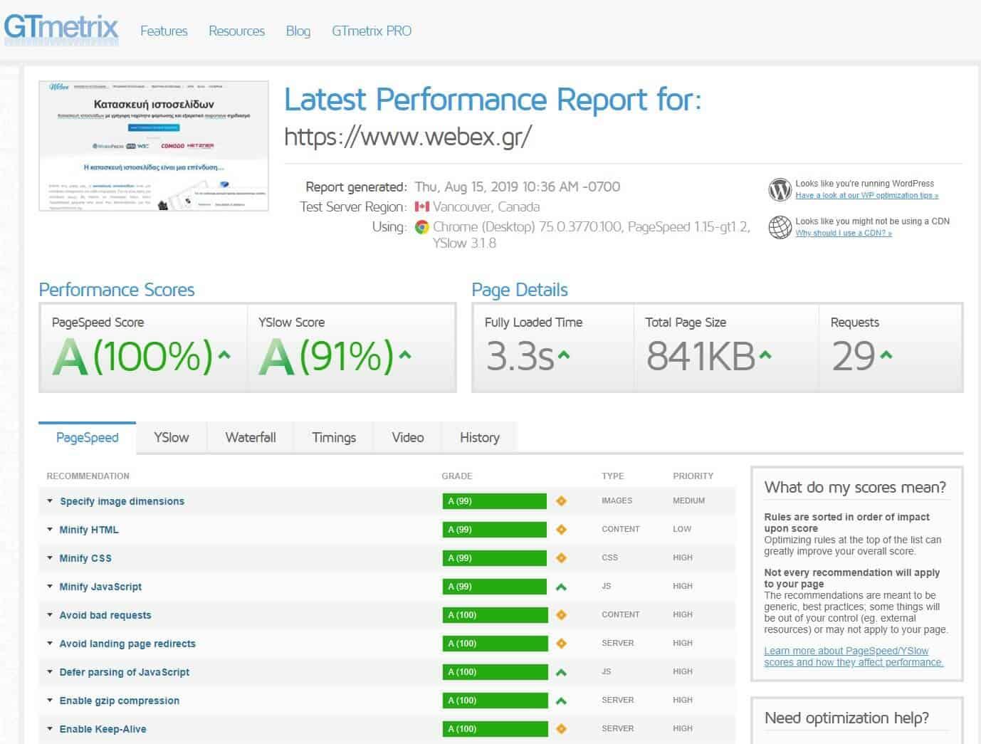 Μετρήσεις ταχύτητας ιστοσελίδας με το GTmetrix