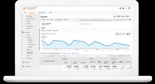 Google Analytics: Ανακαλύψτε τα δυνατά & αδύνατα σημεία σας