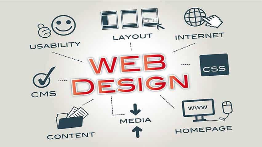 Τι είναι η κατασκευή ιστοσελίδων και γιατί τη χρειάζομαι
