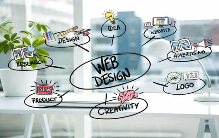 Τι χρειάζεται για την δημιουργία μιας ιστοσελίδας